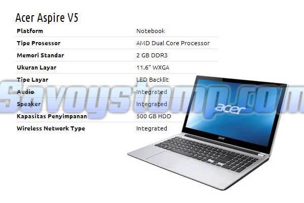 Spesifikasi Minimum Hardware