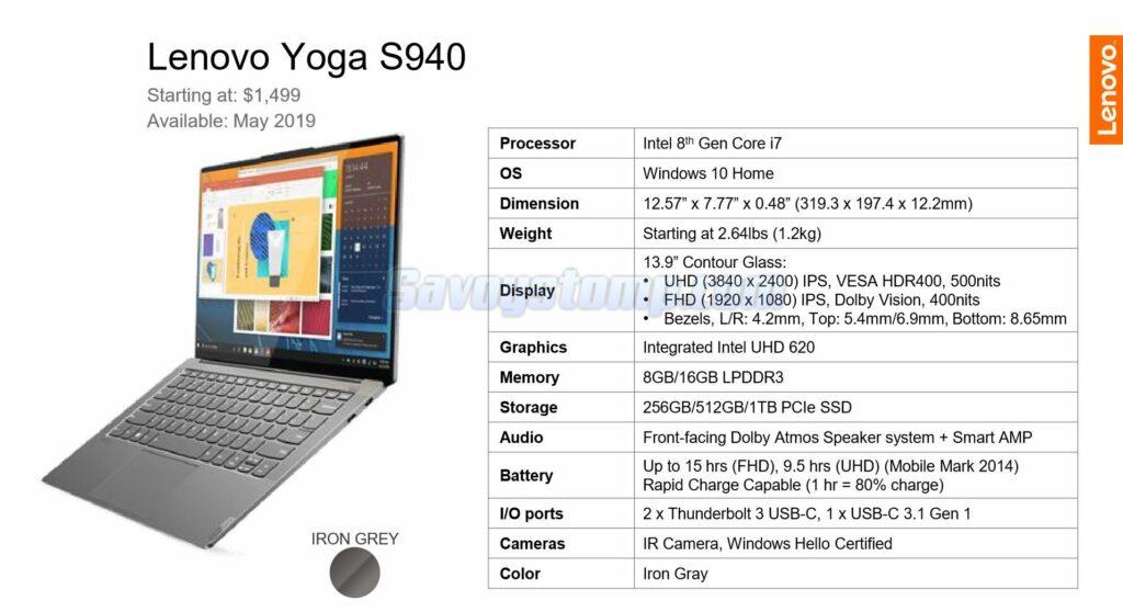 Spesifikasi Minimum Windows 7