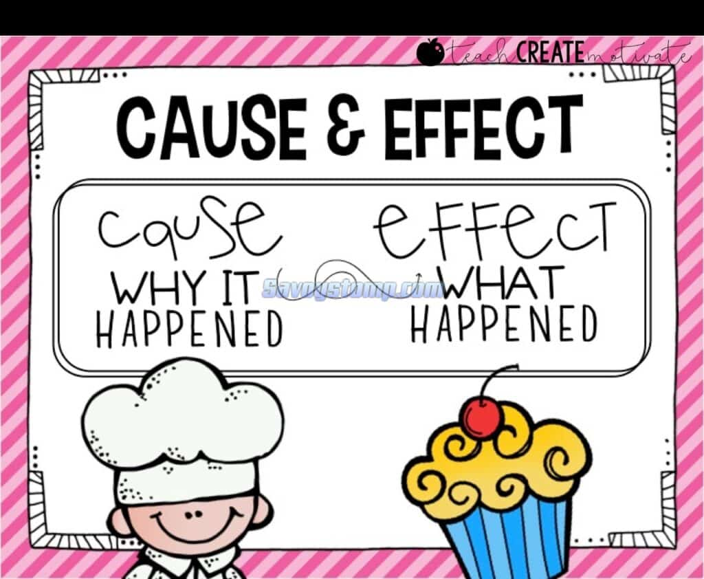 Soal-Cause-and-Effect