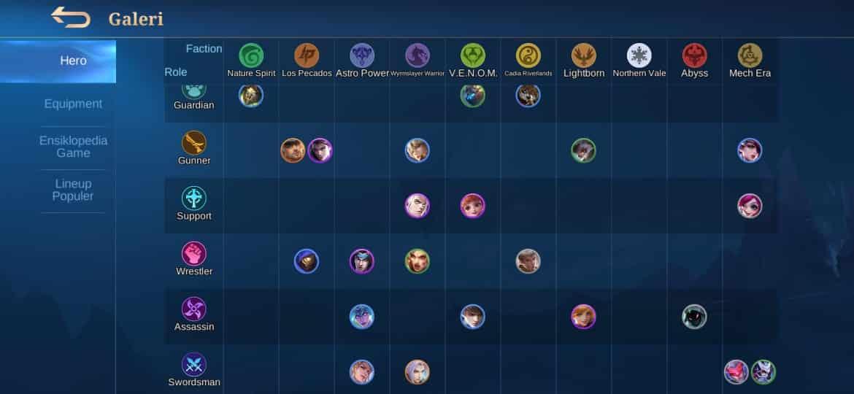 Daftar Skill Efek Synergy Hero